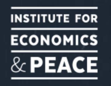 Institute for Economics and Peace