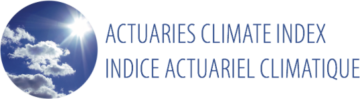 Actuaries Climate Index
